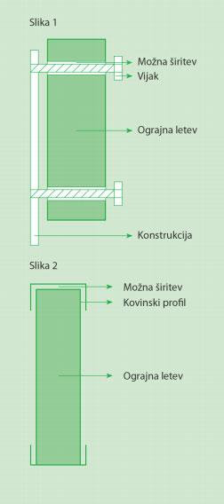 montaza-ograja1